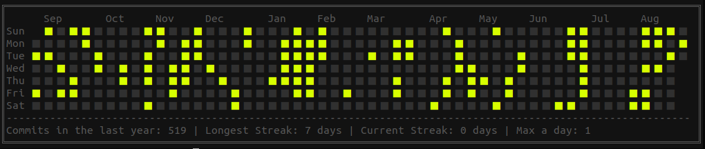 Git styled calendar with custom dates
